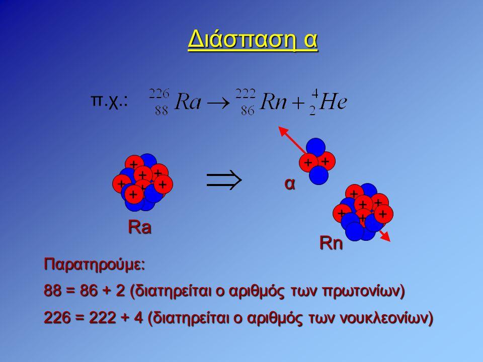 Διάσπαση α π.χ.: α Ra Rn + + + Παρατηρούμε: