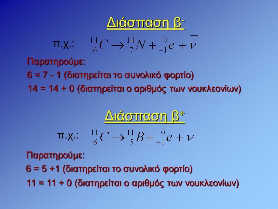 Διάσπαση β- Διάσπαση β+ π.χ.: π.χ.: Παρατηρούμε: