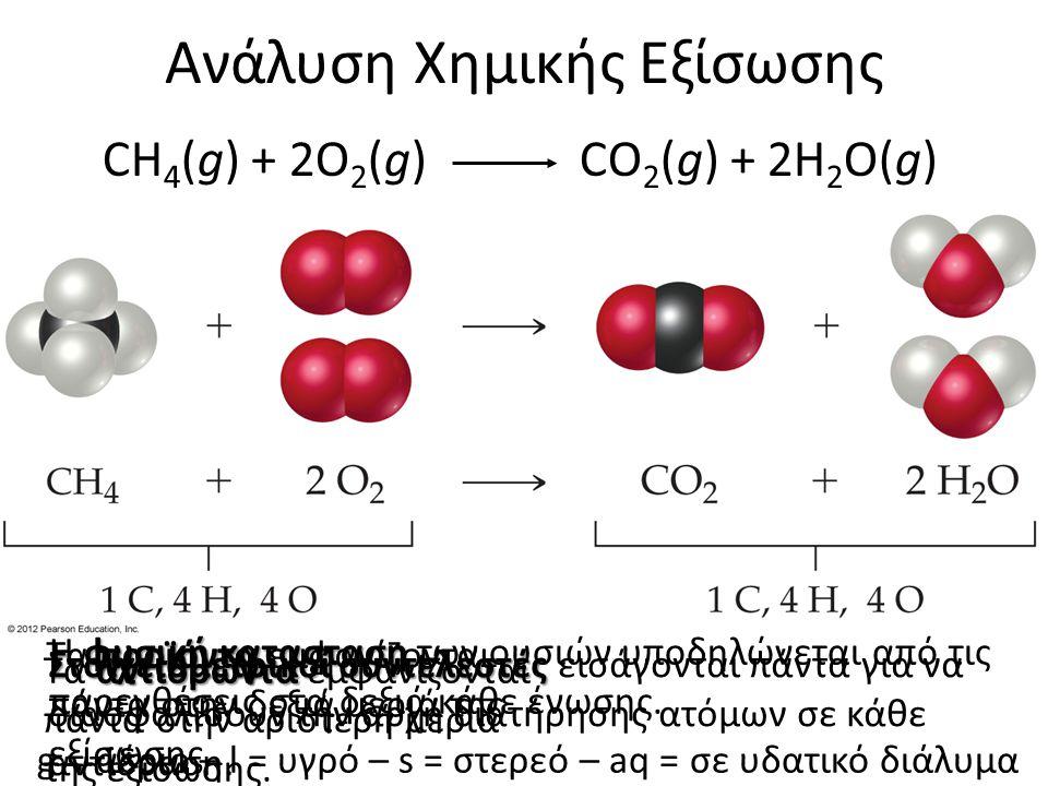 Ανάλυση Χημικής Εξίσωσης