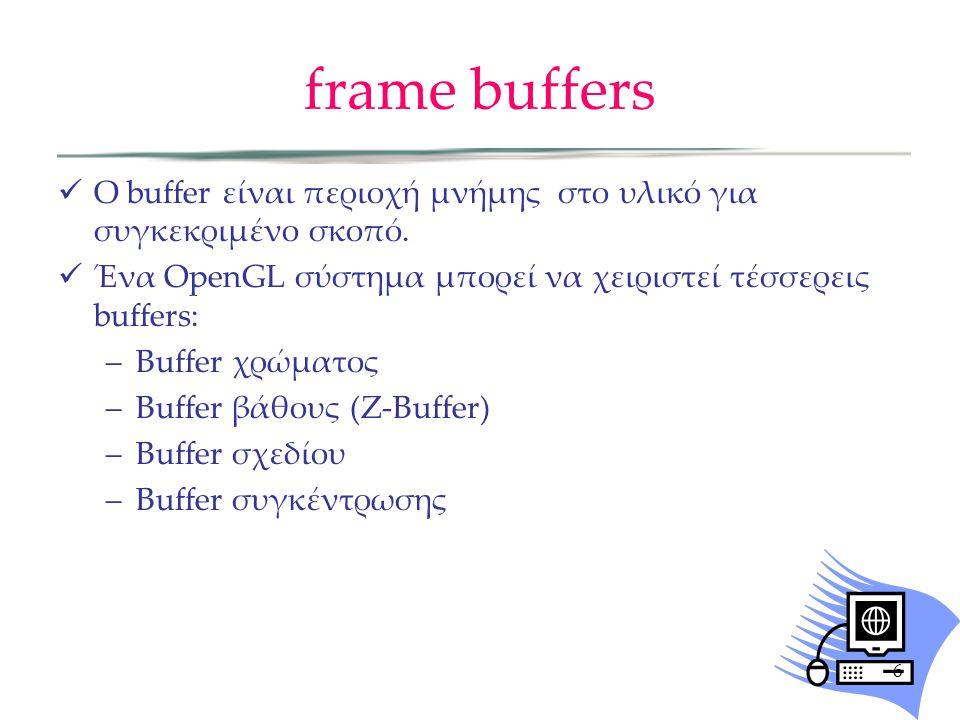 frame buffers Ο buffer είναι περιοχή μνήμης στο υλικό για συγκεκριμένο σκοπό. Ένα OpenGL σύστημα μπορεί να χειριστεί τέσσερεις buffers: