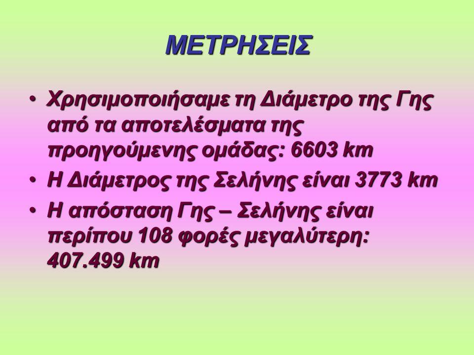 ΜΕΤΡΗΣΕΙΣ Χρησιμοποιήσαμε τη Διάμετρο της Γης από τα αποτελέσματα της προηγούμενης ομάδας: 6603 km.