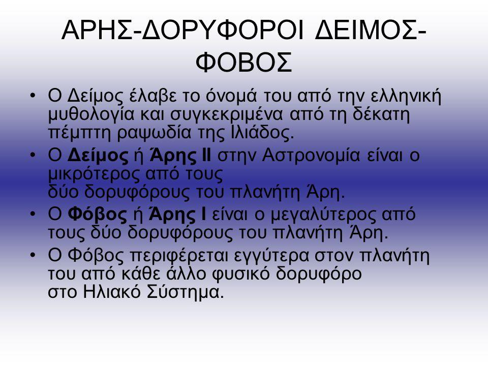ΑΡΗΣ-ΔΟΡΥΦΟΡΟΙ ΔΕΙΜΟΣ-ΦΟΒΟΣ