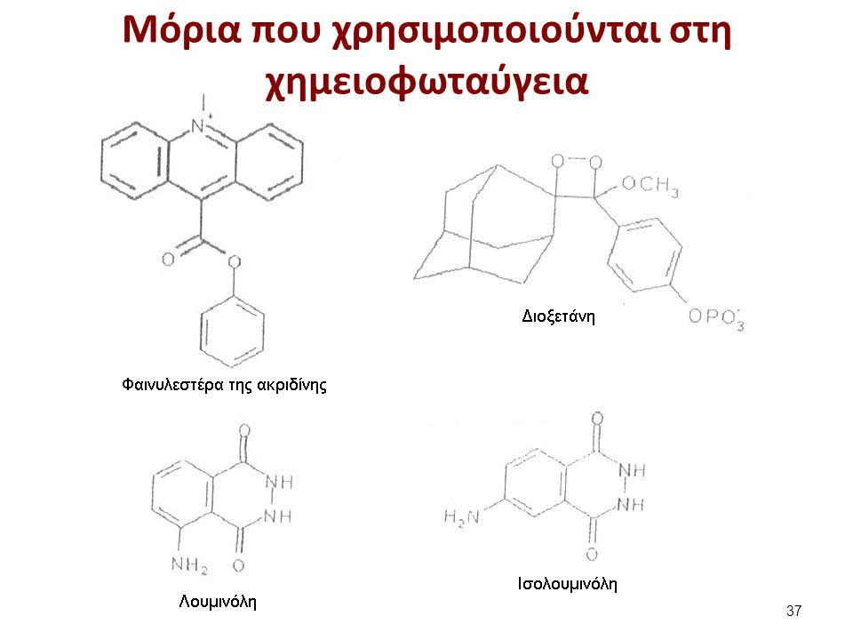 Ανταγωνιστική ανοσοχημειοφωταύγεια (Chemiluminescence ImmunoAssays - CIA)
