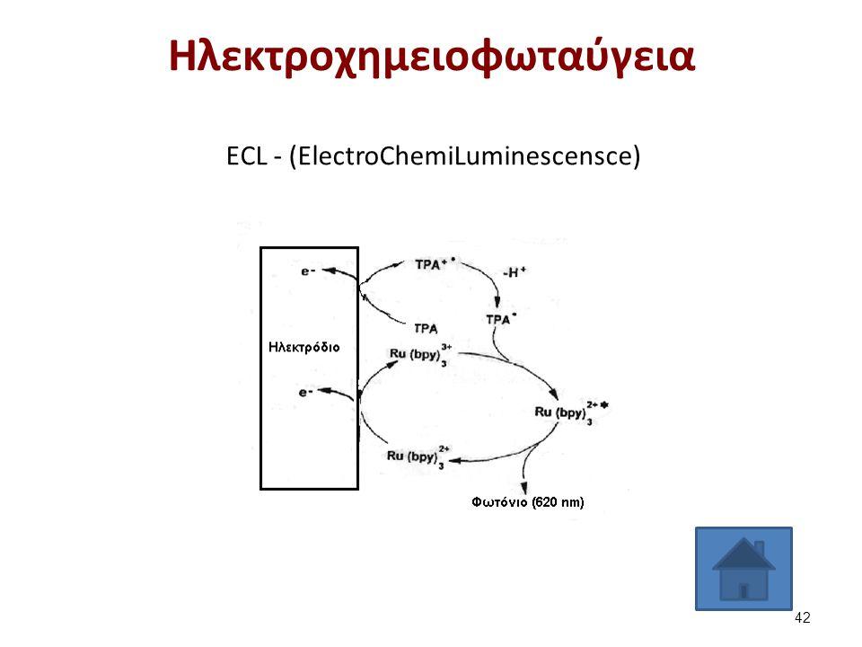Σύμπλοκο του ρουθηνίου (Ru(bpy)33+