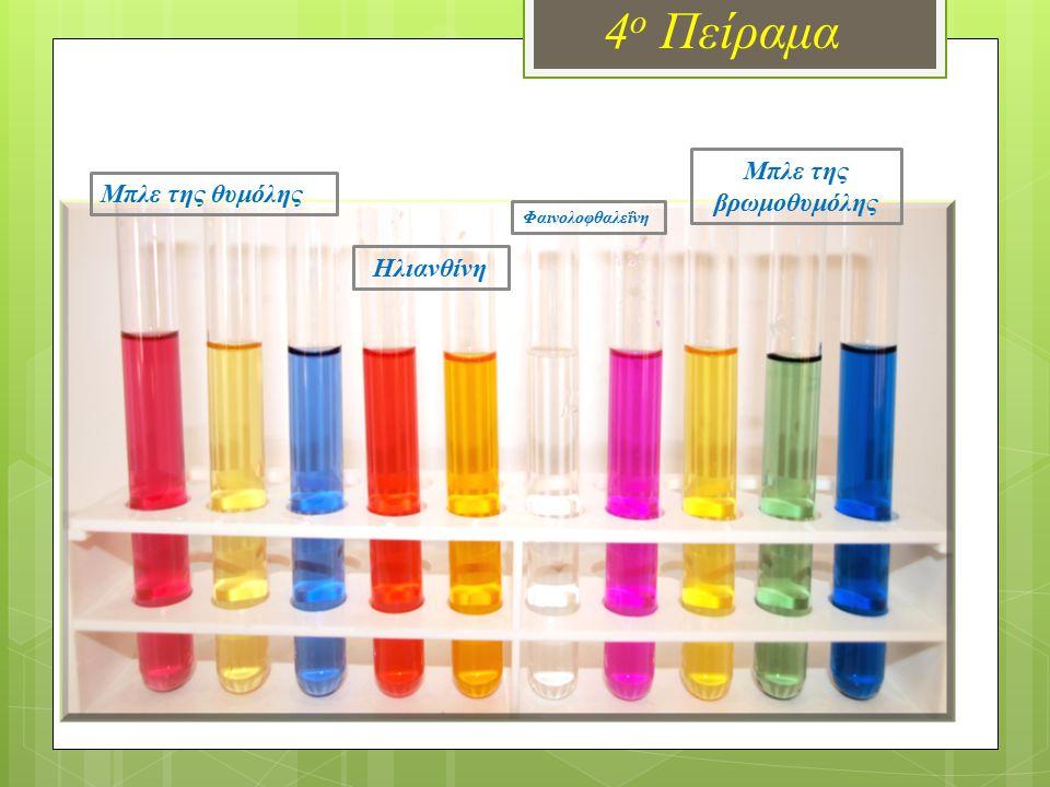4ο Πείραμα Μπλε της βρωμοθυμόλης Μπλε της θυμόλης Ηλιανθίνη