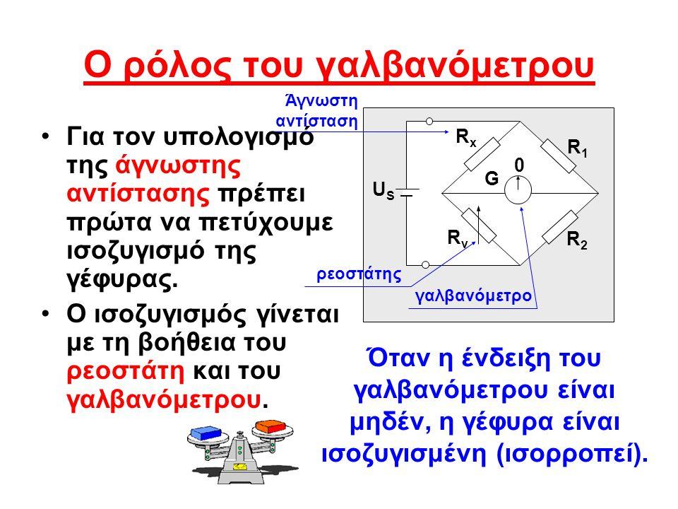 Ο ρόλος του γαλβανόμετρου