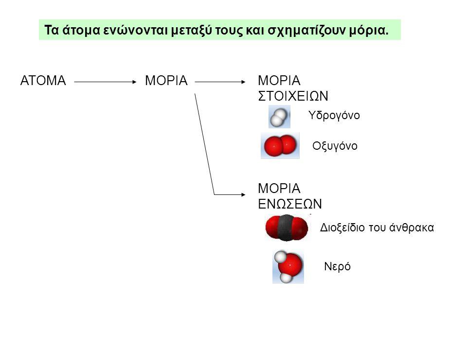 Τα άτομα ενώνονται μεταξύ τους και σχηματίζουν μόρια.