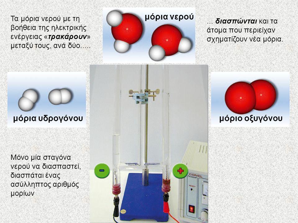 μόρια νερού μόρια υδρογόνου μόριο οξυγόνου