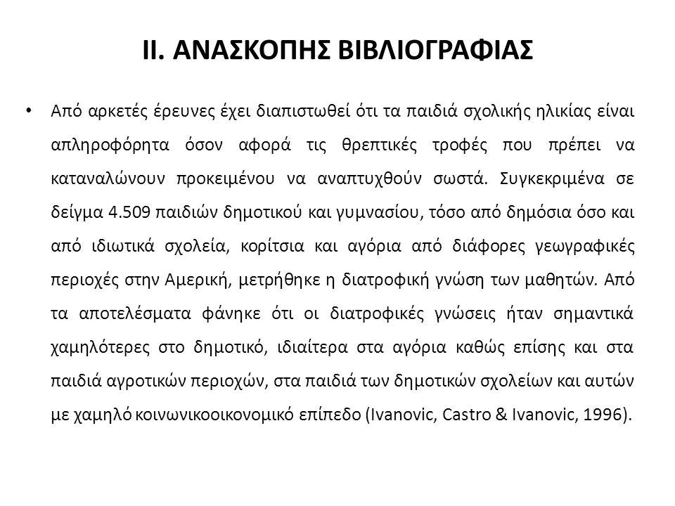 II. ΑΝΑΣΚΟΠΗΣ ΒΙΒΛΙΟΓΡΑΦΙΑΣ