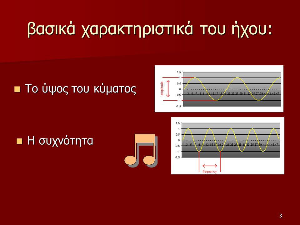 βασικά χαρακτηριστικά του ήχου: