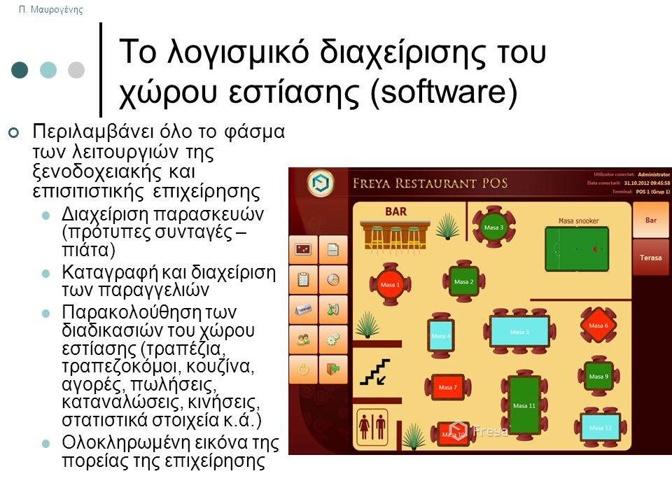 Το λογισμικό διαχείρισης του χώρου εστίασης (software)