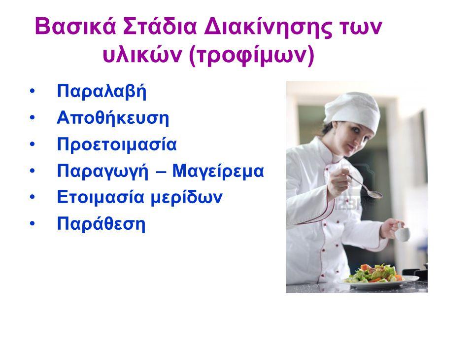 Βασικά Στάδια Διακίνησης των υλικών (τροφίμων)