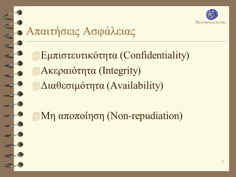 Απαιτήσεις Ασφάλειας Εμπιστευτικότητα (Confidentiality)