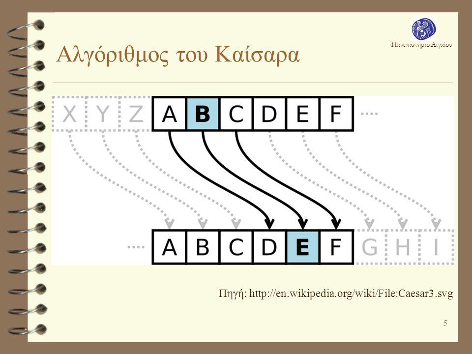 Αλγόριθμος του Καίσαρα