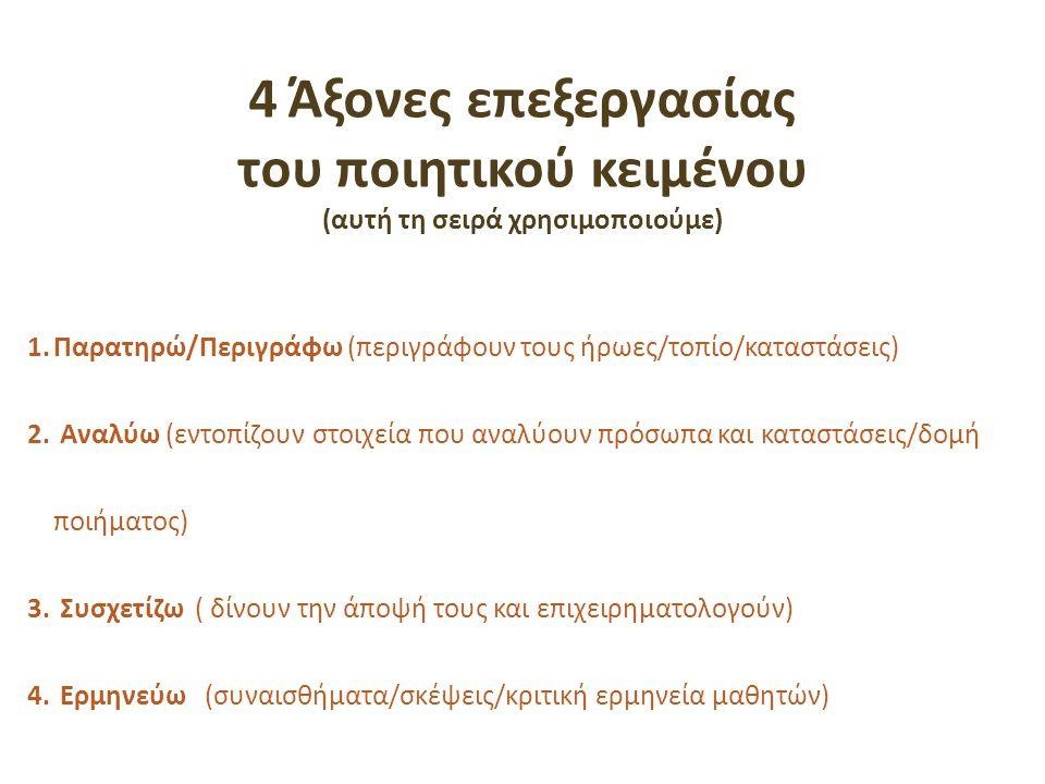 του ποιητικού κειμένου (αυτή τη σειρά χρησιμοποιούμε)