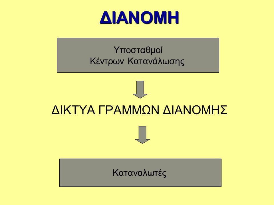 ΔΙΚΤΥΑ ΓΡΑΜΜΩΝ ΔΙΑΝΟΜΗΣ