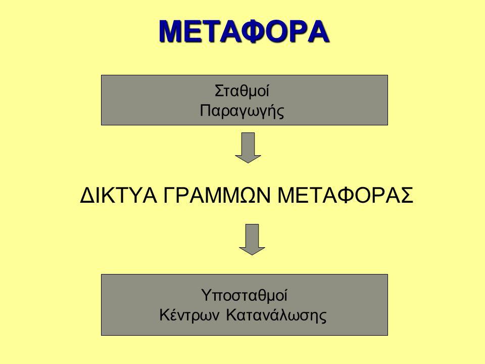 ΔΙΚΤΥΑ ΓΡΑΜΜΩΝ ΜΕΤΑΦΟΡΑΣ