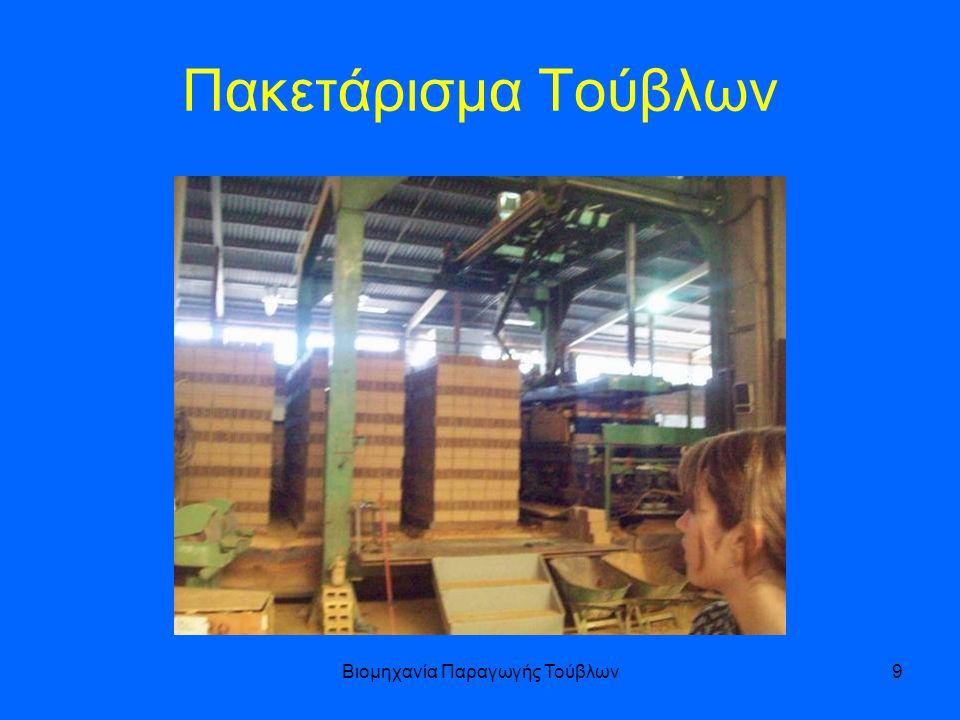 Βιομηχανία Παραγωγής Τούβλων