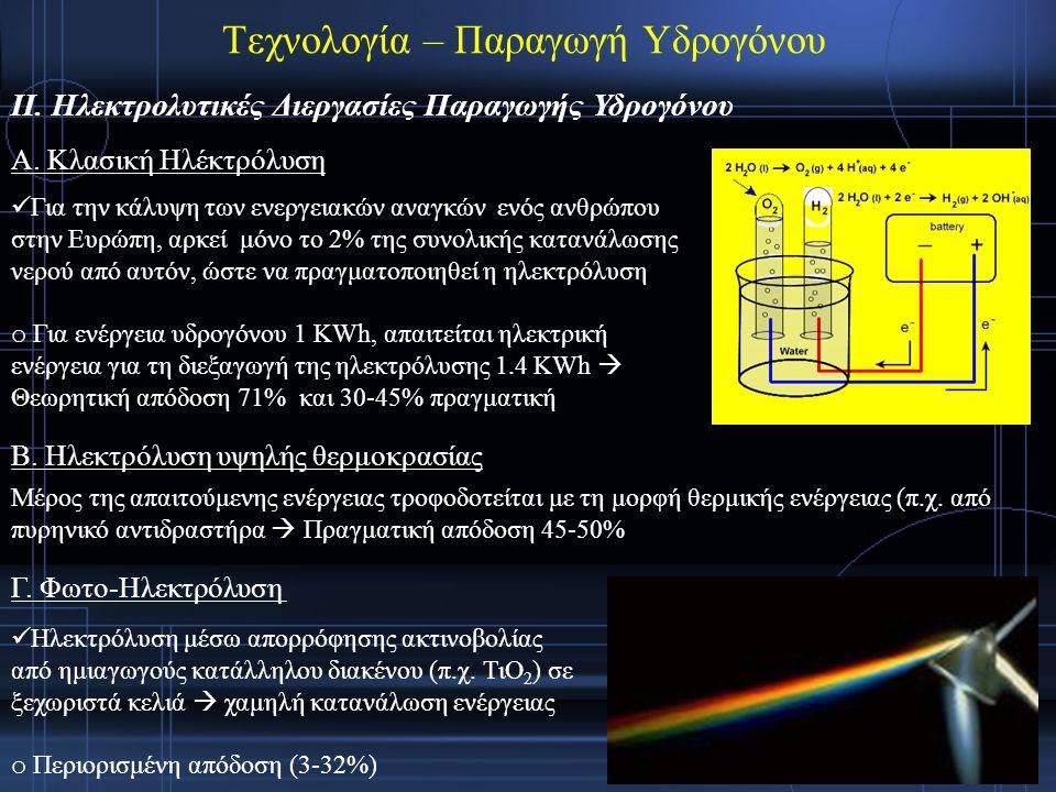 Τεχνολογία – Παραγωγή Υδρογόνου