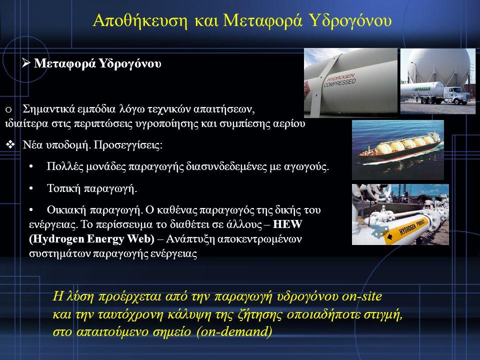 Αποθήκευση και Μεταφορά Υδρογόνου