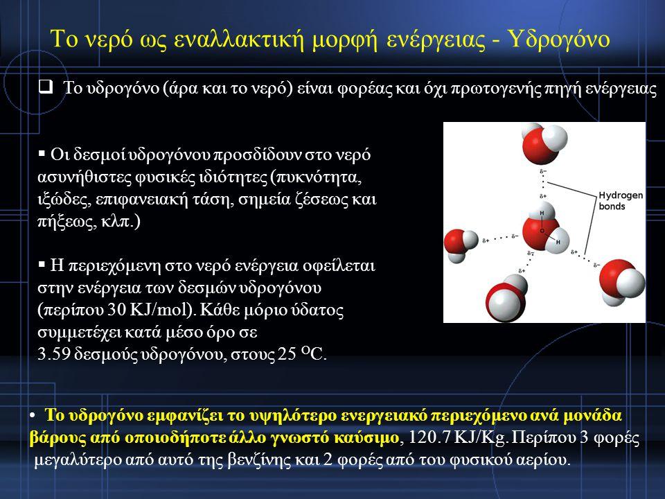 Το νερό ως εναλλακτική μορφή ενέργειας - Υδρογόνο
