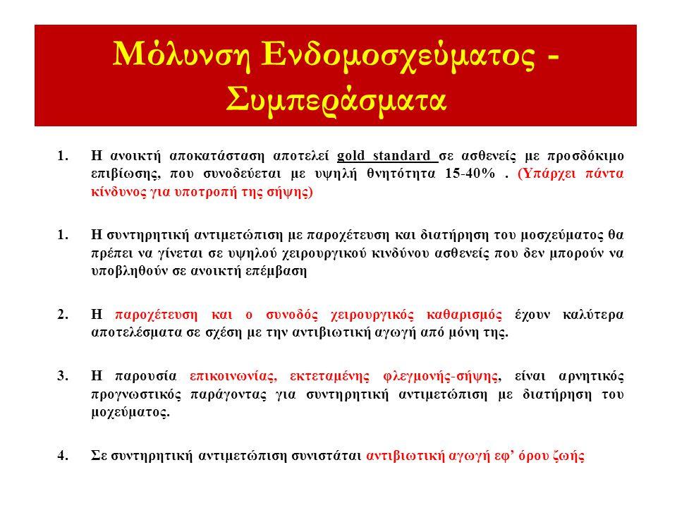Μόλυνση Ενδομοσχεύματος - Συμπεράσματα
