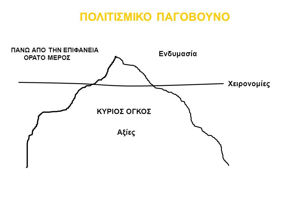 ΠΟΛΙΤΙΣΜΙΚΟ ΠΑΓΟΒΟΥΝΟ