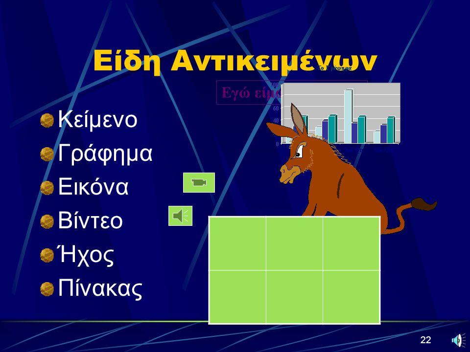 Είδη Αντικειμένων Κείμενο Γράφημα Εικόνα Βίντεο Ήχος Πίνακας