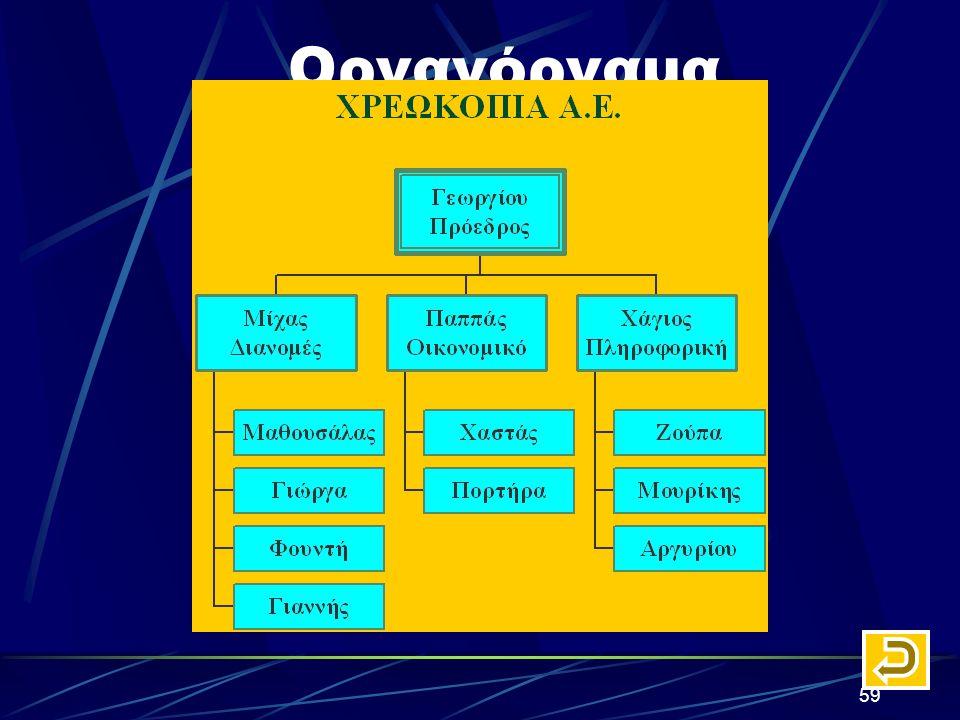 Οργανόργαμα