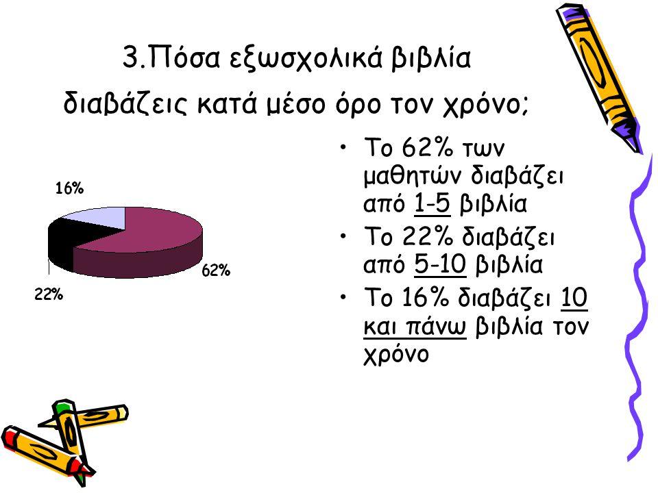 3.Πόσα εξωσχολικά βιβλία διαβάζεις κατά μέσο όρο τον χρόνο;