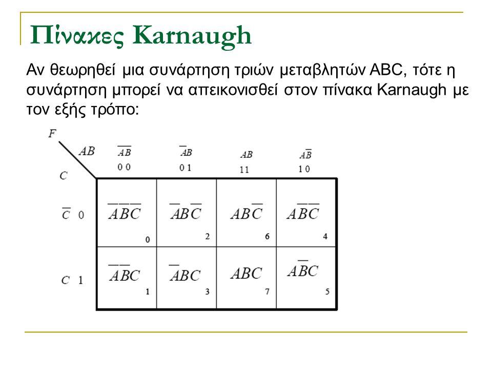 Πίνακες Karnaugh Αν θεωρηθεί μια συνάρτηση τριών μεταβλητών ABC, τότε η συνάρτηση μπορεί να απεικονισθεί στον πίνακα Karnaugh με τον εξής τρόπο: