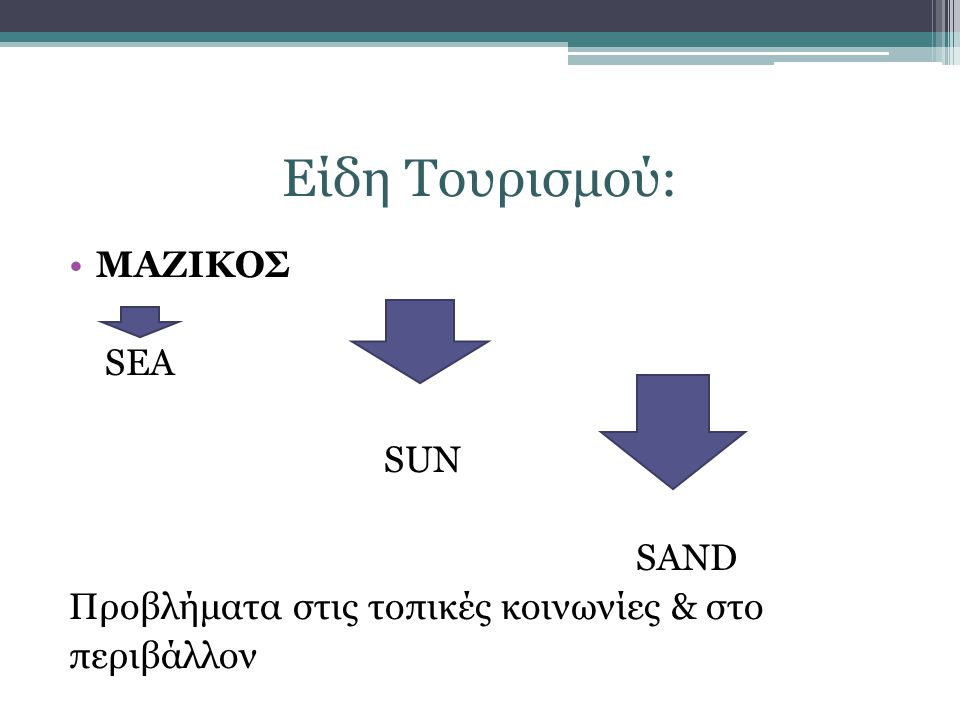 Είδη Τουρισμού: ΜΑΖΙΚΟΣ SEA SUN SAND