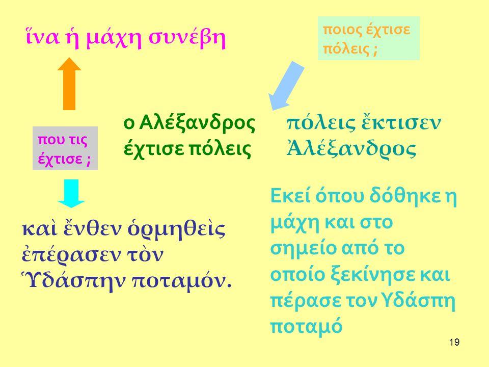 ο Αλέξανδρος έχτισε πόλεις πόλεις ἔκτισεν Ἀλέξανδρος