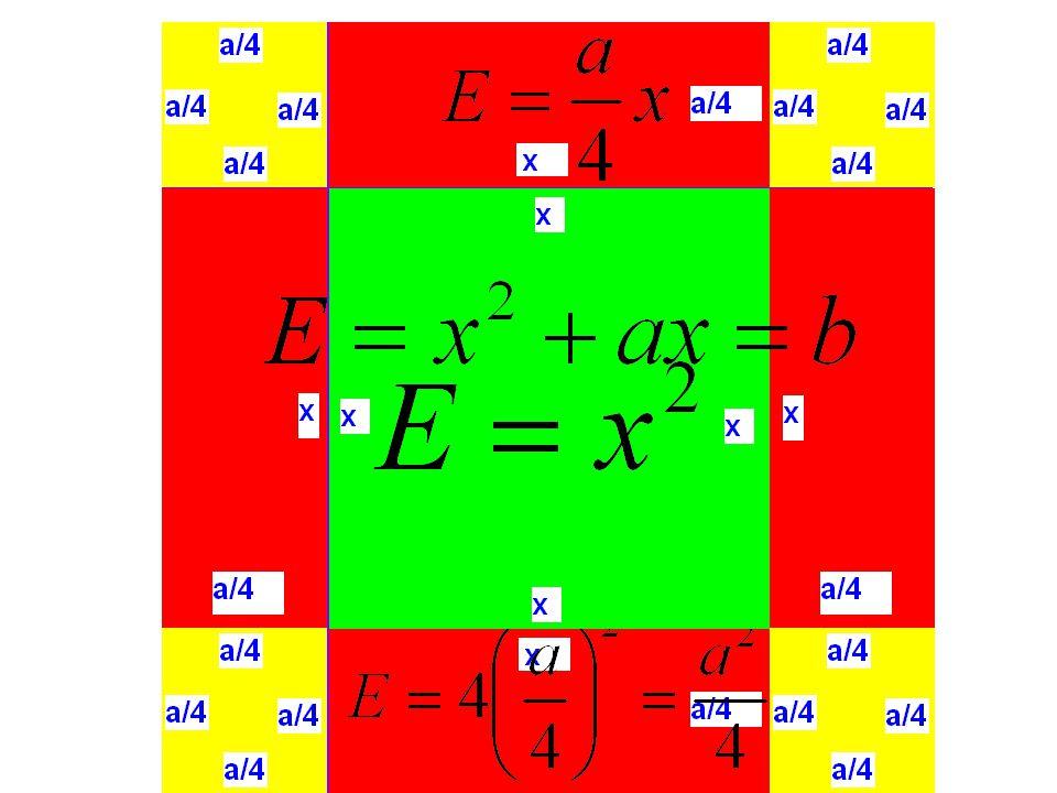 Επίλυση δευτεροβάθμιας x2+ax=b με την μέθοδο: «συμπλήρωση & αναγωγή»