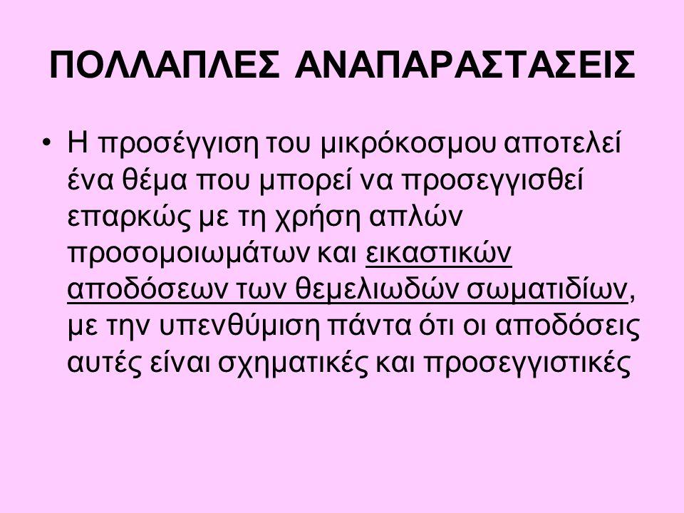 ΠΟΛΛΑΠΛΕΣ ΑΝΑΠΑΡΑΣΤΑΣΕΙΣ