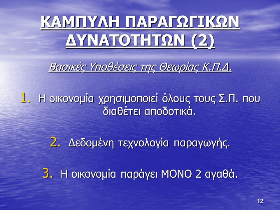 ΚΑΜΠΥΛΗ ΠΑΡΑΓΩΓΙΚΩΝ ΔΥΝΑΤΟΤΗΤΩΝ (2)