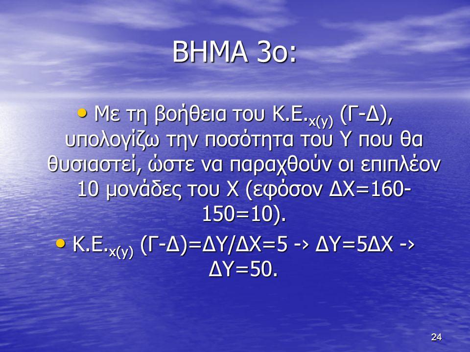 Κ.Ε.x(y) (Γ-Δ)=ΔΥ/ΔΧ=5 -› ΔΥ=5ΔΧ -› ΔΥ=50.