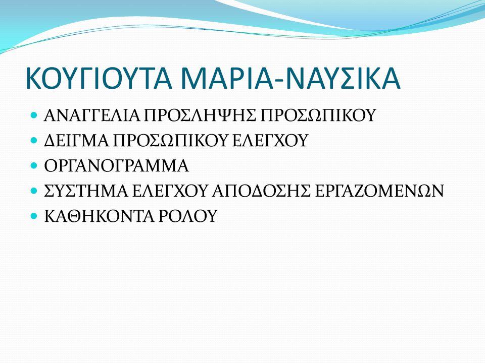 ΚΟΥΓΙΟΥΤΑ ΜΑΡΙΑ-ΝΑΥΣΙΚΑ
