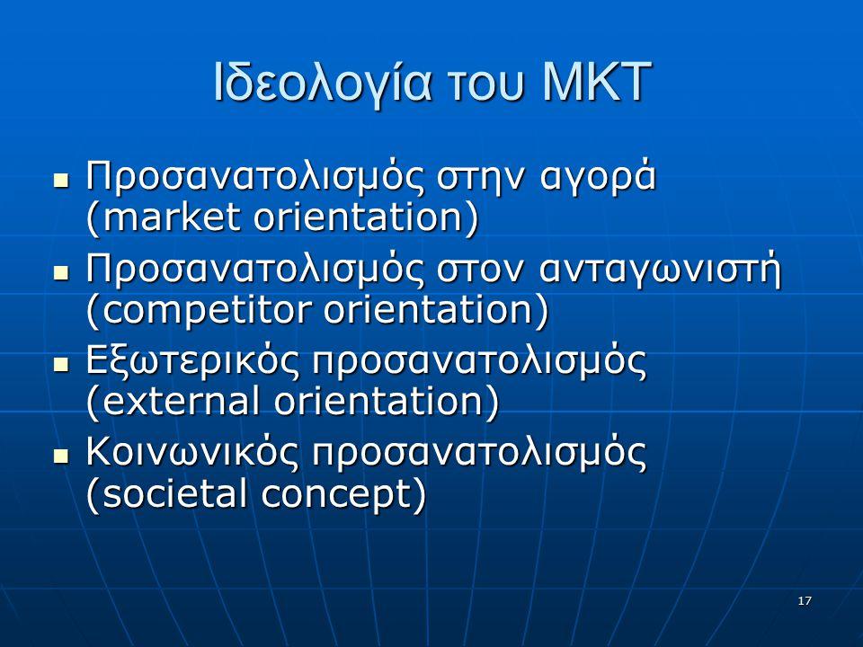 Ιδεολογία του ΜΚΤ Προσανατολισμός στην αγορά (market orientation)