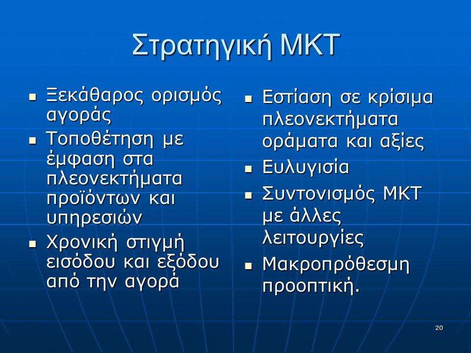 Στρατηγική ΜΚΤ Ξεκάθαρος ορισμός αγοράς