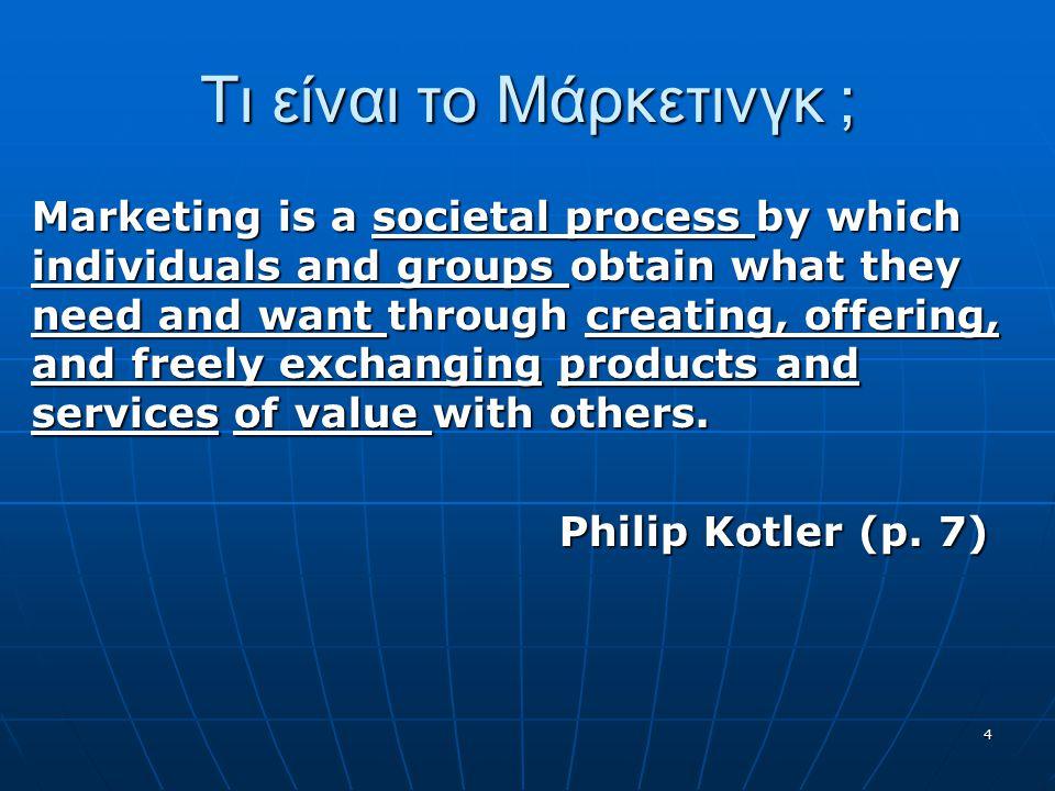 Τι είναι το Μάρκετινγκ ;