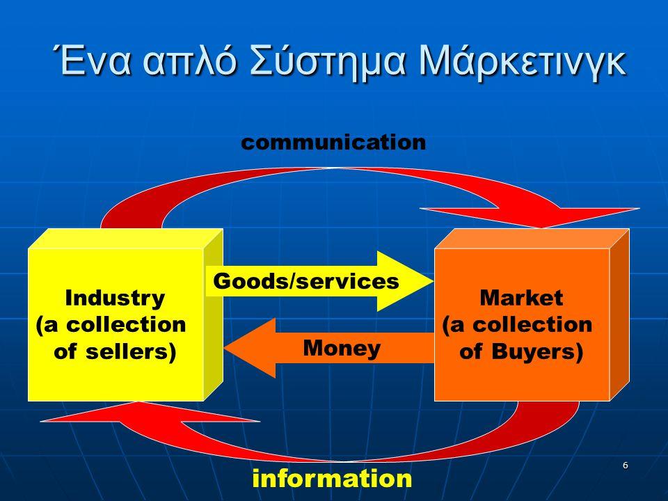 Ένα απλό Σύστημα Μάρκετινγκ
