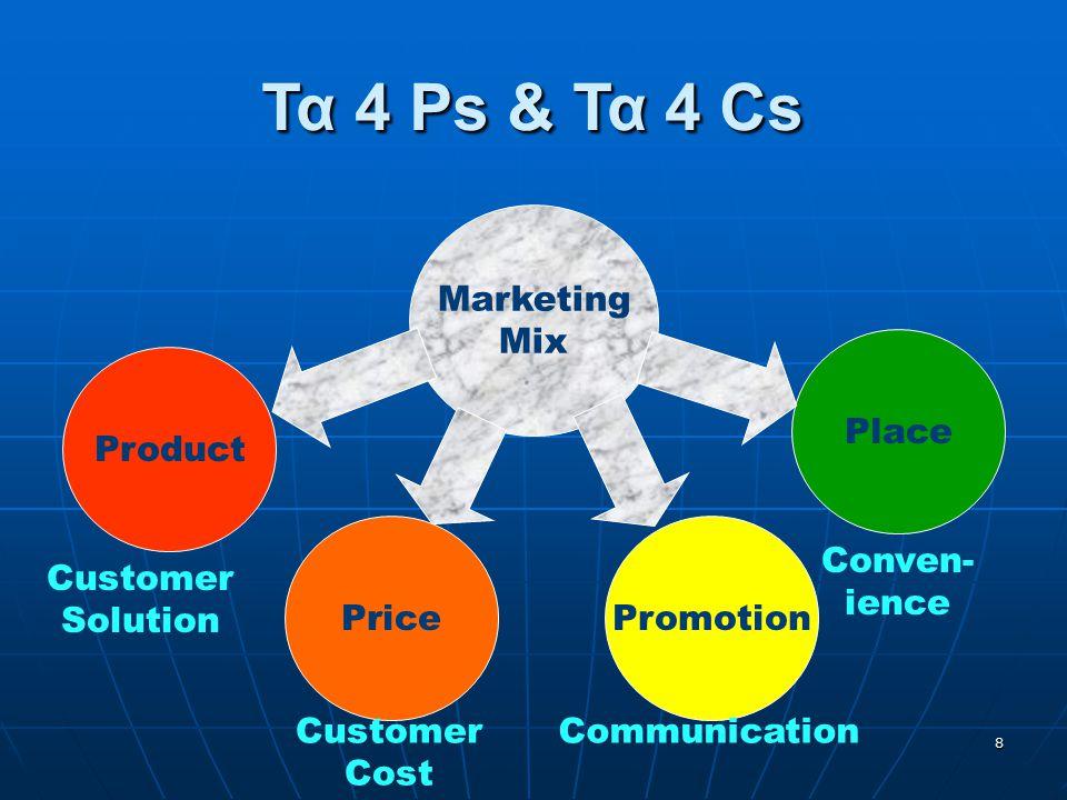 Τα 4 Ps & Τα 4 Cs Marketing Mix Product Place Promotion Price Conven-