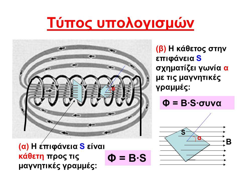 Τύπος υπολογισμών Φ = Β·S Φ = Β·S·συνα