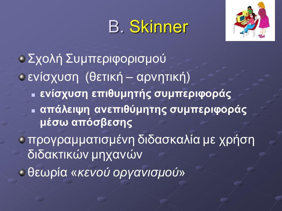 B. Skinner Σχολή Συμπεριφορισμού ενίσχυση (θετική – αρνητική)