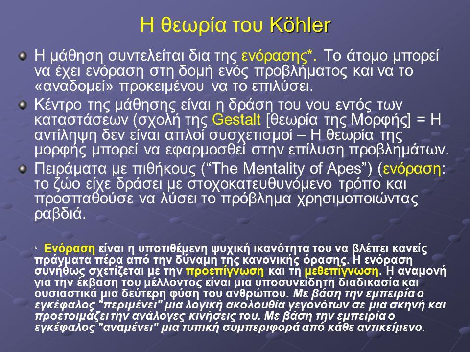 Η θεωρία του Köhler