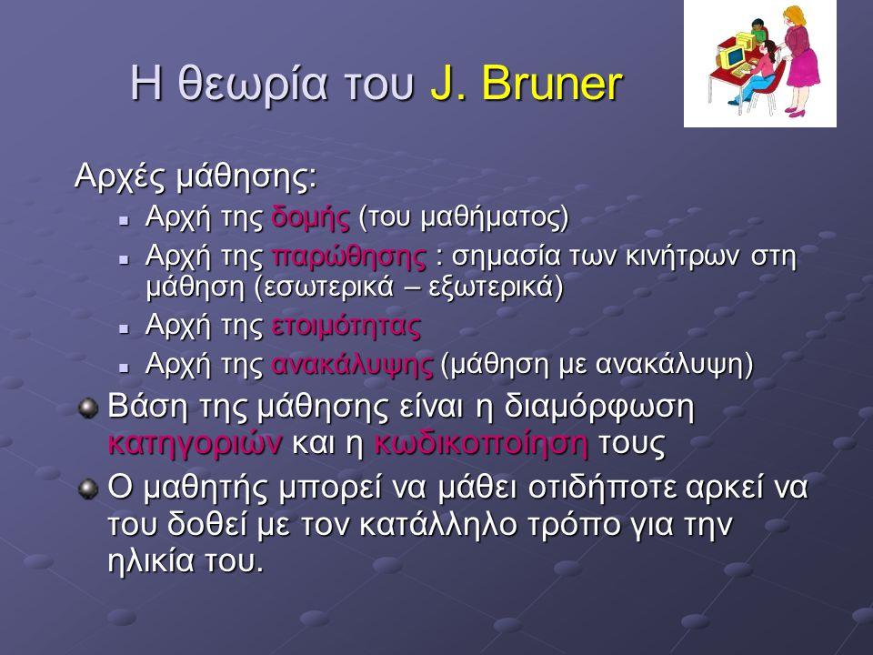 Η θεωρία του J. Bruner Αρχές μάθησης:
