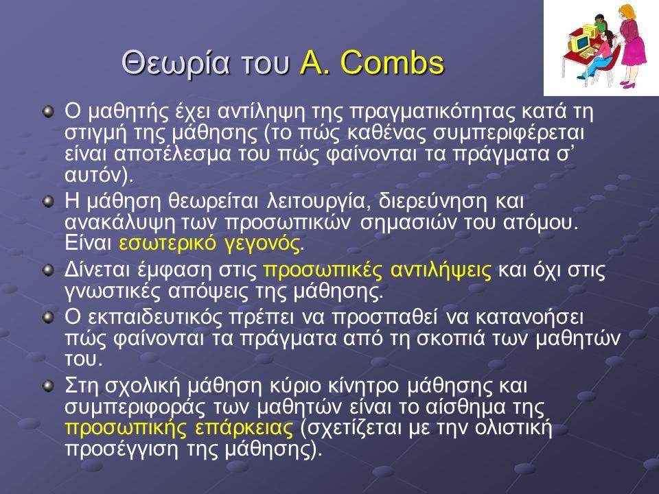 Θεωρία του A. Combs