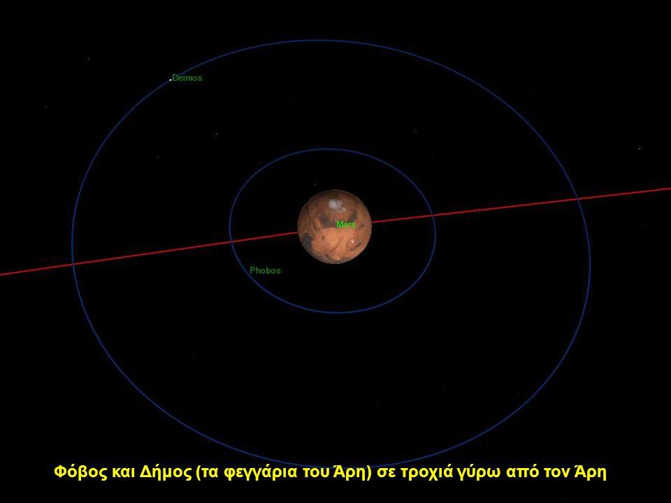 Φόβος και Δήμος (τα φεγγάρια του Άρη) σε τροχιά γύρω από τον Άρη