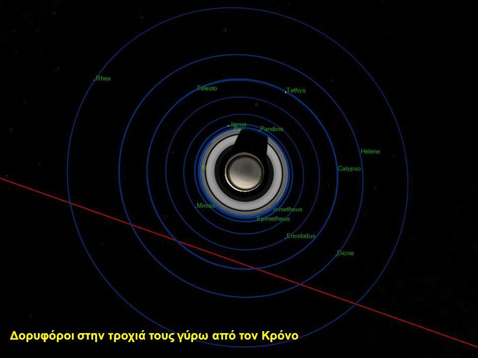 Δορυφόροι στην τροχιά τους γύρω από τον Κρόνο